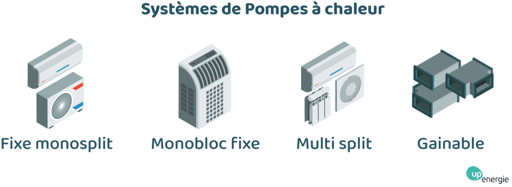 pac systemes